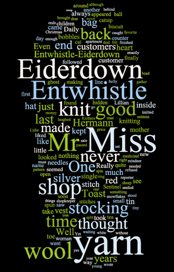 EidrdownWordCloud1